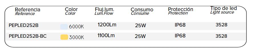 Ficha Projectors plans per a piscines